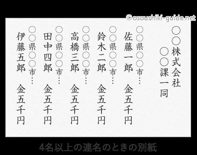 記入例:香典を4名以上の連名で出す場合の別紙の書き方