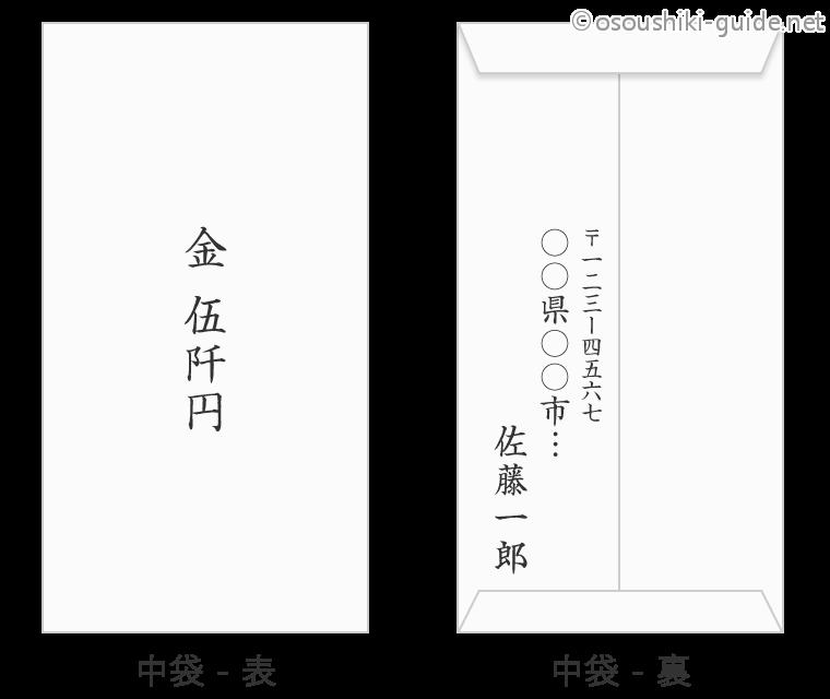 記入例:香典の中袋の書き方