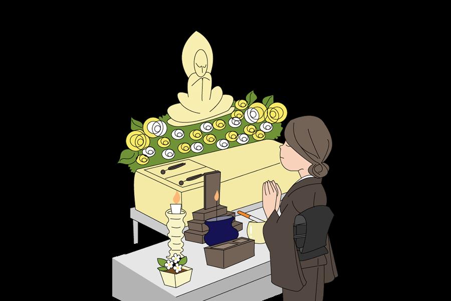 葬儀・告別式の流れ
